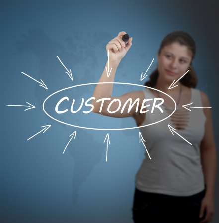 introduce: Young businesswoman introduce Customer process information concept.