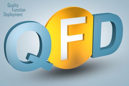 Quality Function Deployment - acronym 3d render illustration concept illustration