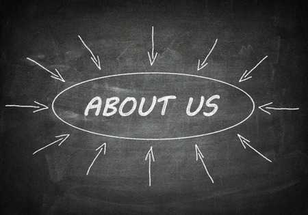 About Us process information concept on blackboard.