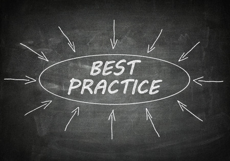best result: Best Practice process information concept on blackboard.