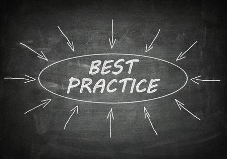 best practice: Best Practice process information concept on blackboard.