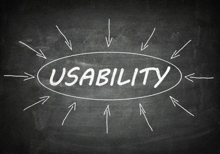 usability: Usability process information concept on black chalkboard.