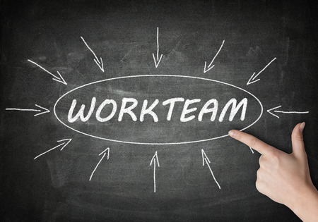 workteam: Workteam process information concept on blackboard with a hand pointing on it. Stock Photo