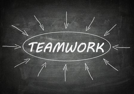 depend: Teamwork process information concept on black chalkboard. Stock Photo