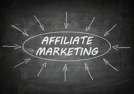 affiliates: Affiliate Marketing process information concept on black chalkboard.