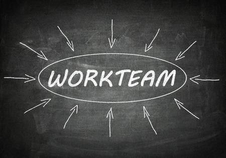 workteam: Workteam process information concept on black chalkboard. Stock Photo