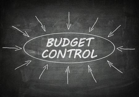 budgets: Budget Control process information concept on black chalkboard.