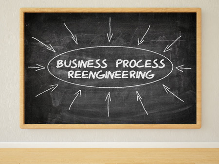 reengineering: Business Process Reengineering - 3d render illustration of text on black chalkboard in a room. Stock Photo