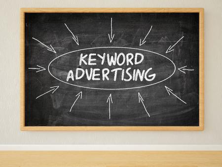 keyword: Keyword Advertising - 3d render illustration of text on black chalkboard in a room. Stock Photo