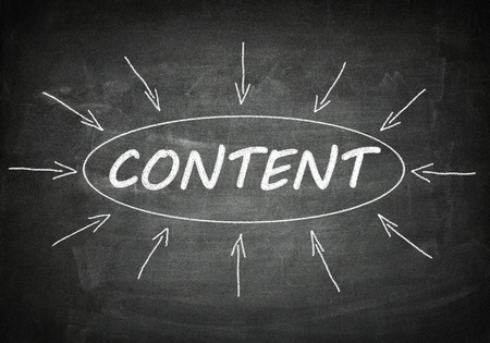 blog: Content process information concept on black chalkboard. Stock Photo