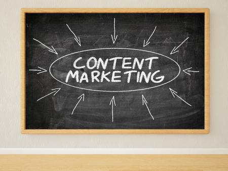 backlink: Content Marketing - 3d render illustration of text on black chalkboard in a room.