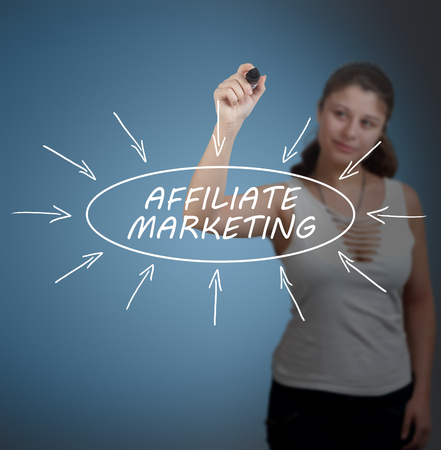 affiliates: Young businesswoman drawing Affiliate Marketing information concept on transparent whiteboard in front of her.