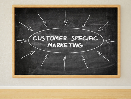 specific: Customer Specific Marketing - 3d render illustration of text on black chalkboard in a room.