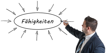 lead sled: Faehigkeiten - german word for skills - young businessman drawing information concept on whiteboard. Stock Photo