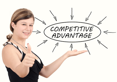 differentiation: Competitive Advantage - young businesswoman introduce process information concept. Isolated on white. Stock Photo