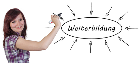 further: Weiterbildung - german word for further education - young businesswoman drawing information concept on whiteboard.