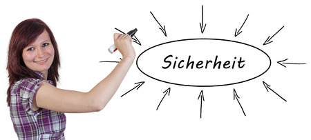 sicherheit: Sicherheit - german word for safety or security  - young businesswoman drawing information concept on whiteboard.
