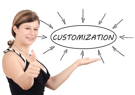 Customization - jonge zakenvrouw introduceren procesinformatie concept. Geïsoleerd op wit. Stockfoto