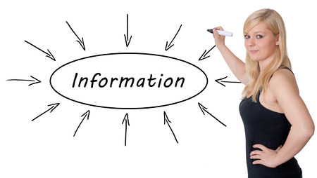 quality questions: Information - young businesswoman drawing information concept on whiteboard.