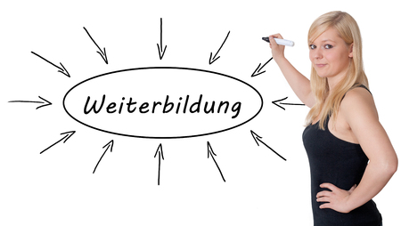 further education: Weiterbildung - german word for further education - young businesswoman drawing information concept on whiteboard.