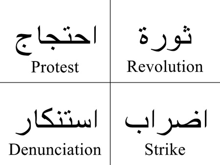 Anger Expressions in Arabic