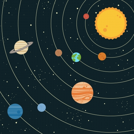 orbit: Vintage style solar system illustration with planets and sun