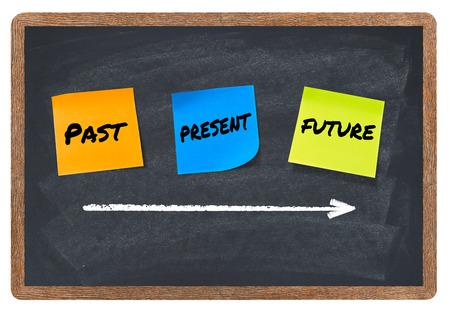 Vergangenheit, Gegenwart, Zukunft, Zeitkonzept Standard-Bild
