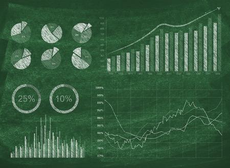 financial figures: Diagram on blackboard