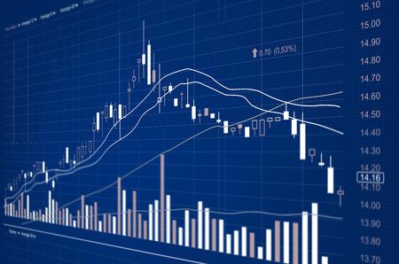stock chart: Stock market statistics chart