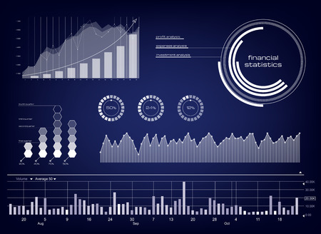 Financial statisctics interface