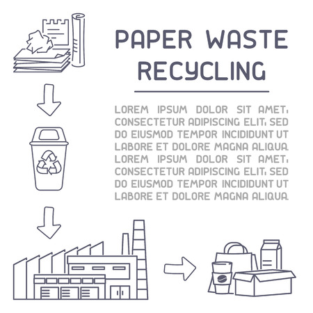 Waste paper recycling information banner. Line style vector illustration. There is place for your text