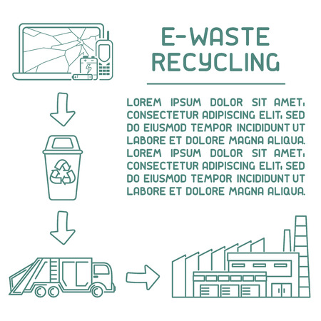 E-waste recycling info poster ready concept. Line style vector illustration. There is place for your text