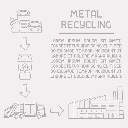 Placard with metal trash,  processing plant, dustcart and sample text. Linear style vector illustration