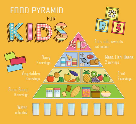 Infographic chart, illustration of a food pyramid for children and kids nutrition. Shows healthy food balance for successful growth, education and progress Çizim