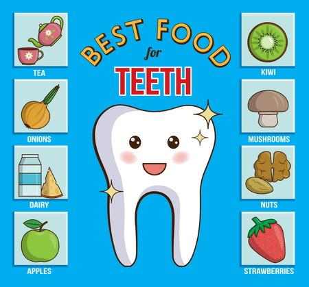 歯科と医療のインフォ グラフィック チャート。それは、歯、歯茎とエナメル質のための最高の食品を示しています。乳製品、果物、ナッツ、野菜