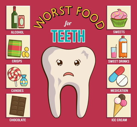 Infographic chart for dental and health care. It shows the worst food products for teeth, gums and enamel. Sweets, crisps, alcohol, chocolate