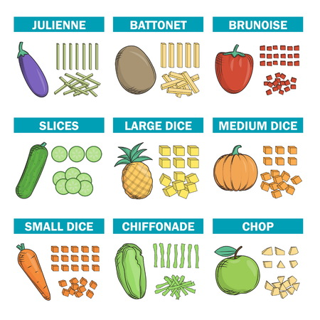Cooking chef information chart, illustrations demonstrating various kinds of knife cut chop techniques of fruit, vegtables. Vectores