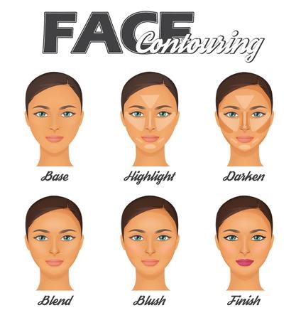 How to make perfect makeup