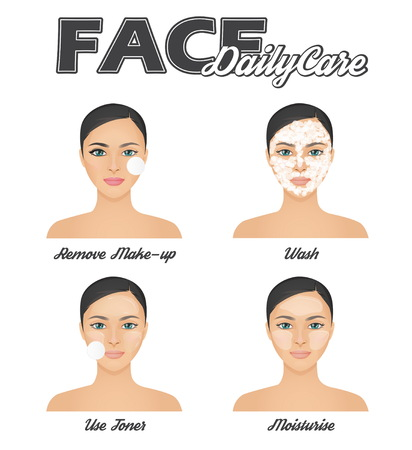 Face daily care routine information chart. Pretty woman portrait, skin everyday care stages, removing make-up, washing face with foam, using skin tonner and moisturising.