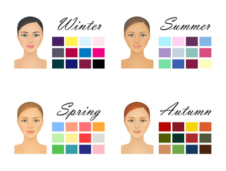Human appearence information chart showing various kinds of women looks color types, hight and low contrast types, various skintones, hair and eyes and matching color swatches.