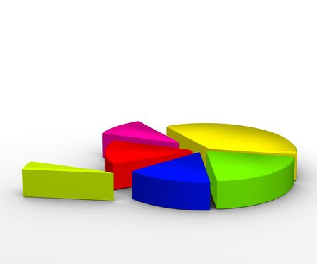 3D Pie chart sliced up in various colors on white background Stock Photo