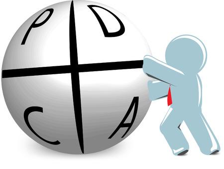 plan do check act: Plan Do Check Act (PDCA) and human Illustration
