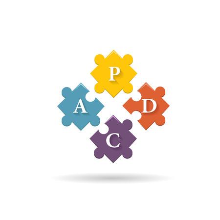 ciclo de vida: Vector PDCA (Plan Do Compruebe la Ley)