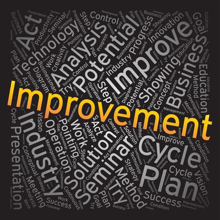 Improvement ,Word cloud art background Illustration