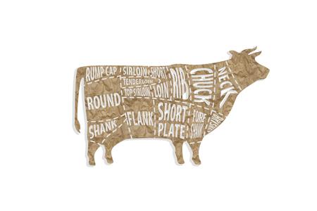 Cut of beef for Butcher shop. Stok Fotoğraf