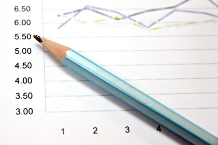 Picture focus Pencil and graph is a business tool  photo