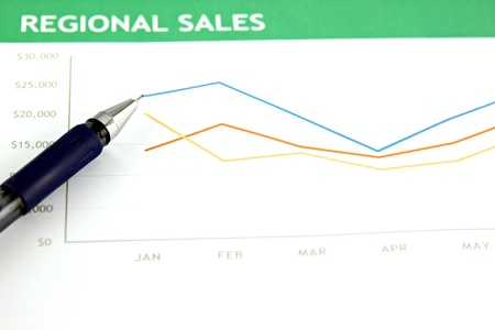 proceedings: The Picture focus Pen resting on a Sales graph