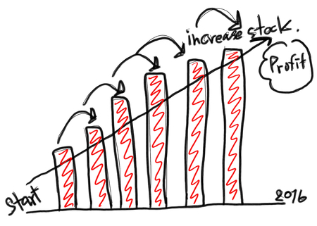 create idea: Business bar graph create in the hand drawn design and grow arrow for performance measurement idea.