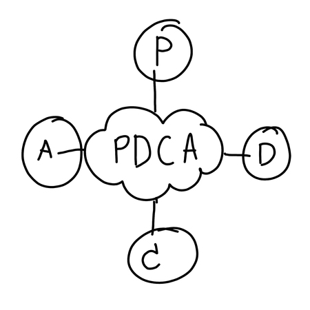 audition: Hand drawn a business system of PDCA in Continuous improvement isolated on white background for Presentation your work. Stock Photo