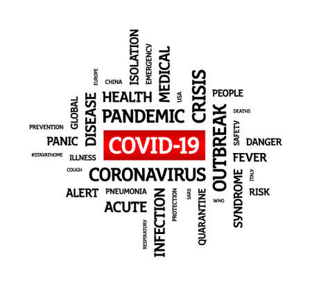 Word cloud on COVID-19 theme. Words on white background